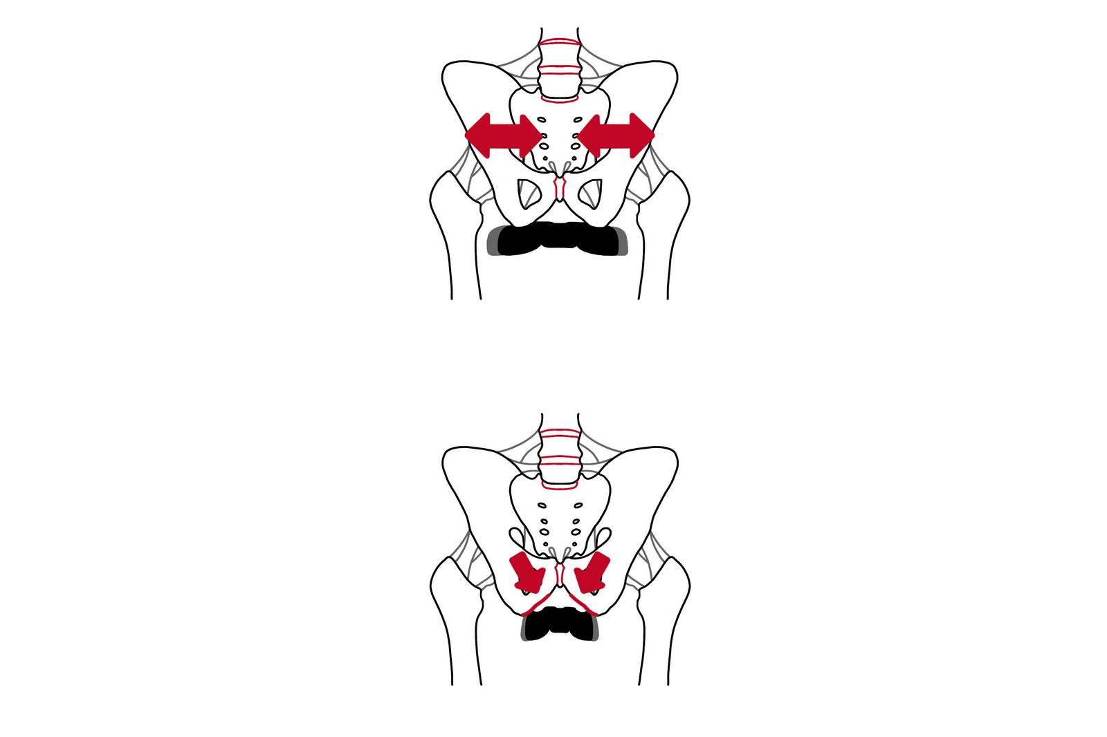 Sitzknochen Abstand Becken